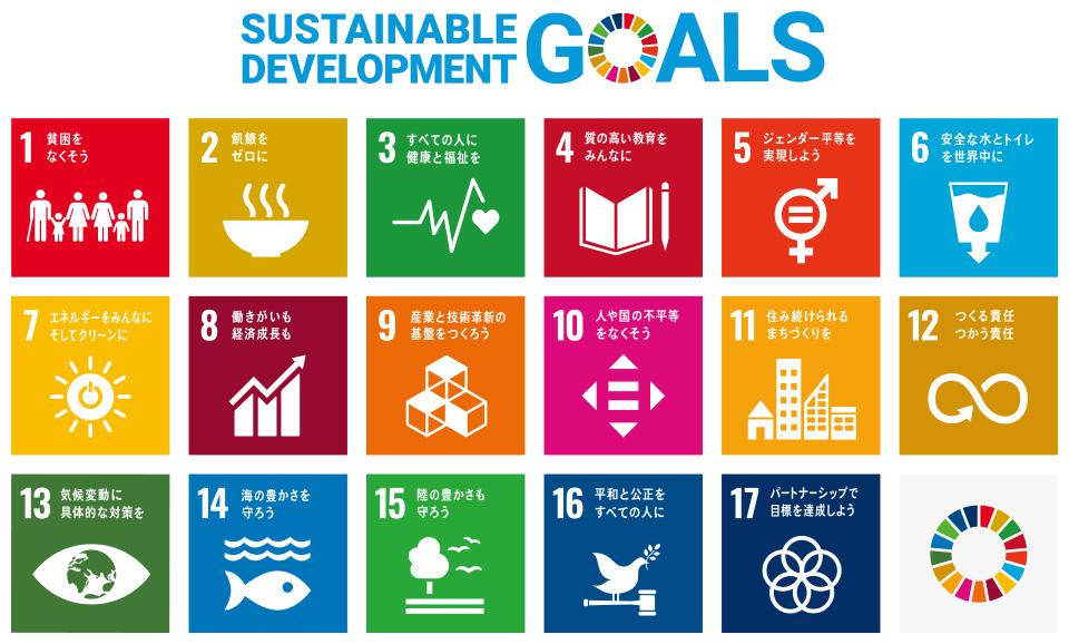SDGs 17項目